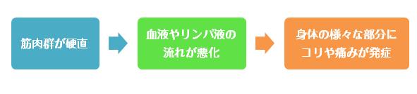 kotsuban01.PNG